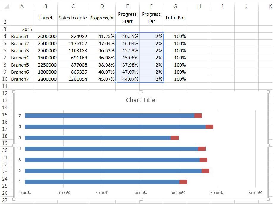 Progress Bar Chart – Work My Data